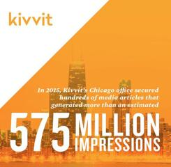 Kivvit's Chicago Office Announces Millions of Media Impressions on Behalf of Clients in 2015